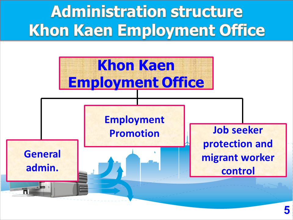 Khon Kaen Employment Office General admin. 5 Employment Promotion Job seeker protection and migrant worker control