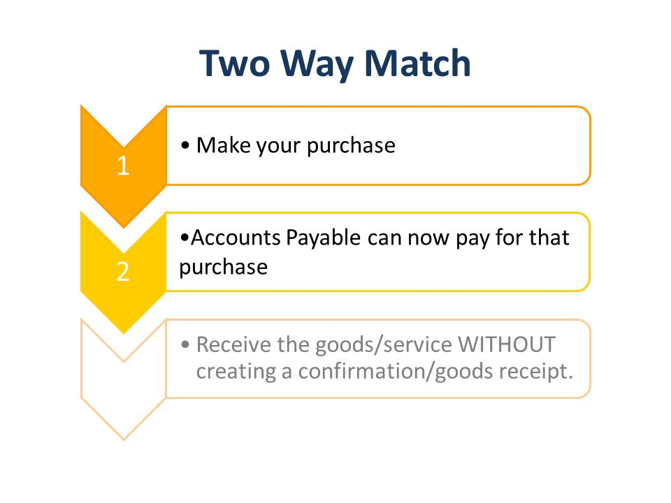 Two Way Match 1 Make your purchase 2 Accounts Payable can now pay for that purchase Receive the goods/service WITHOUT creating a confirmation/goods receipt.