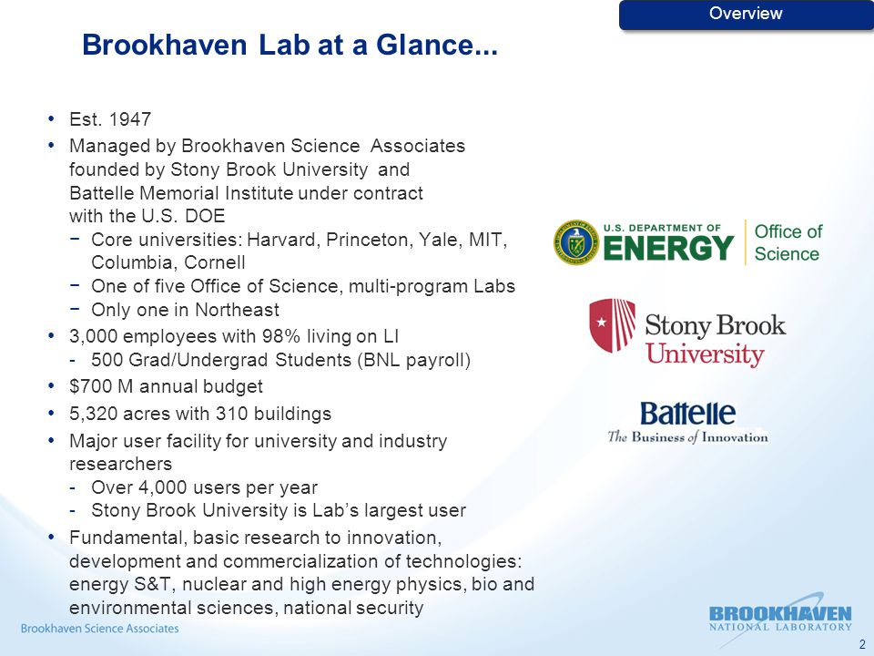 Est. 1947 Managed by Brookhaven Science Associates founded by Stony Brook University and Battelle Memorial Institute under contract with the U.S. DOE