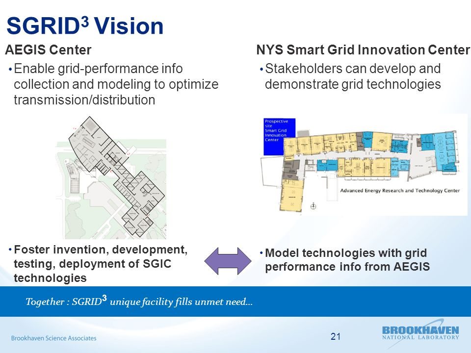 SGRID 3 Vision AEGIS Center Enable grid-performance info collection and modeling to optimize transmission/distribution Foster invention, development, testing, deployment of SGIC technologies NYS Smart Grid Innovation Center Stakeholders can develop and demonstrate grid technologies Model technologies with grid performance info from AEGIS Together : SGRID 3 unique facility fills unmet need… 21