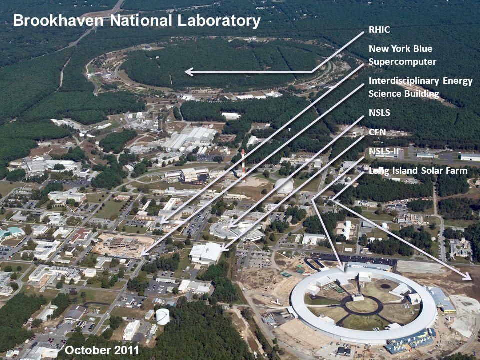Brookhaven National Laboratory RHIC New York Blue Supercomputer Interdisciplinary Energy Science Building NSLS CFN NSLS-II Long Island Solar Farm Octo