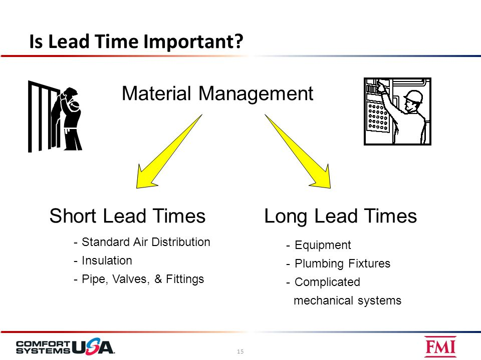 Is Lead Time Important? 15 Material Management Short Lead TimesLong Lead Times -Standard Air Distribution -Insulation -Pipe, Valves, & Fittings -Equip