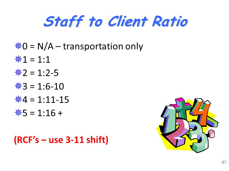 Staff to Client Ratio  0 = N/A – transportation only  1 = 1:1  2 = 1:2-5  3 = 1:6-10  4 = 1:11-15  5 = 1:16 + (RCF's – use 3-11 shift)  25