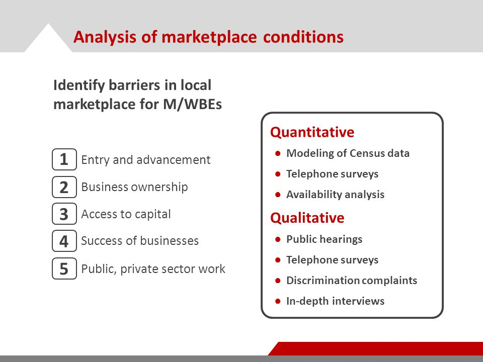 Analysis of marketplace conditions Identify barriers in local marketplace for M/WBEs Business ownership 2 Success of businesses 4 Public, private sector work 5 Entry and advancement 1 Access to capital 3 Quantitative ● Modeling of Census data ● Telephone surveys ● Availability analysis Qualitative ● Public hearings ● Telephone surveys ● Discrimination complaints ● In-depth interviews