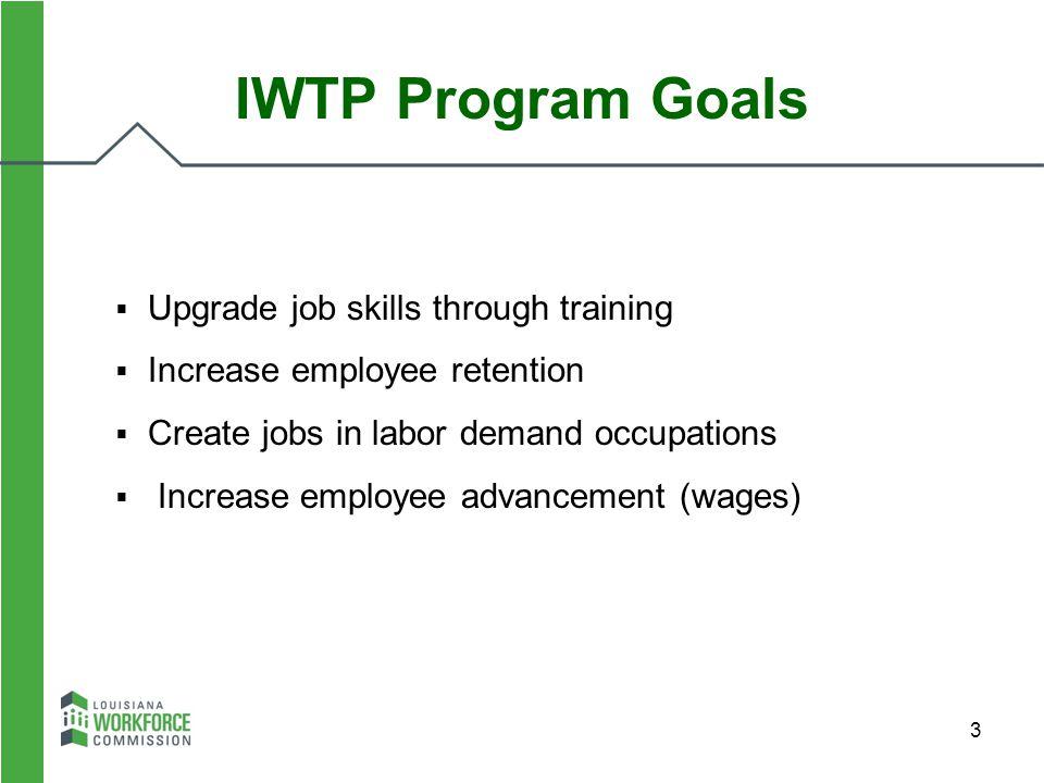 3 IWTP Program Goals  Upgrade job skills through training  Increase employee retention  Create jobs in labor demand occupations  Increase employee