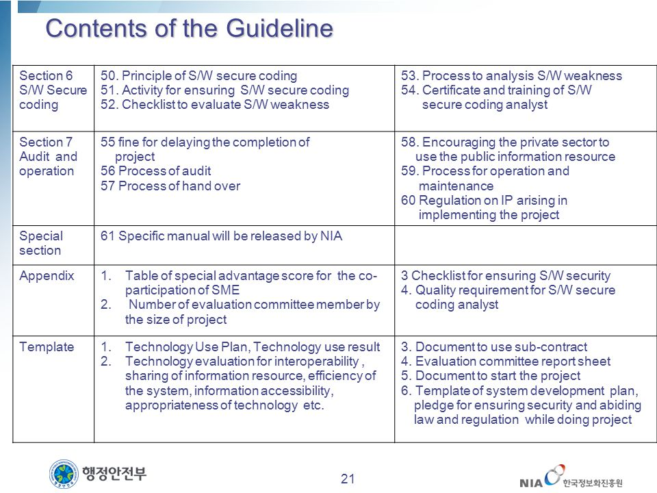 Contents of the Guideline Section 6 S/W Secure coding 50. Principle of S/W secure coding 51. Activity for ensuring S/W secure coding 52. Checklist to