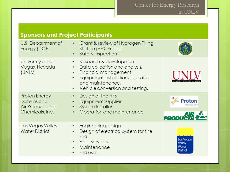 Center for Energy Research at UNLV Sponsors and Project Participants U.S.