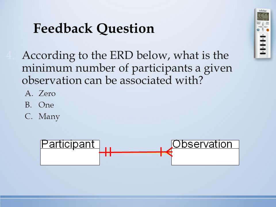 Feedback Question 4.According to the ERD below, what is the minimum number of participants a given observation can be associated with.