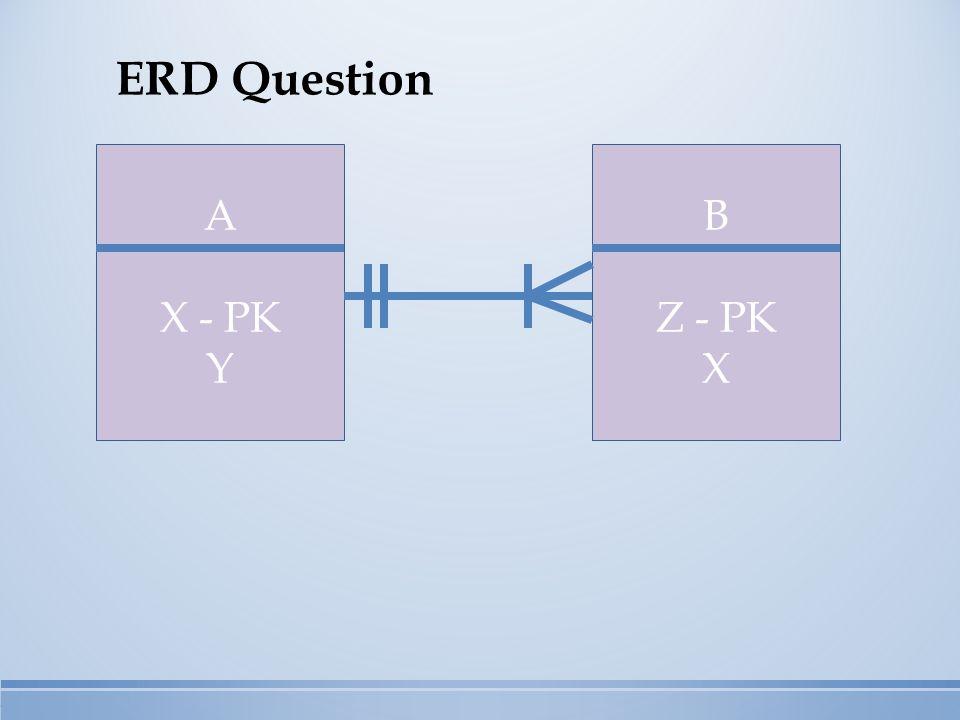 ERD Question A X - PK Y B Z - PK X