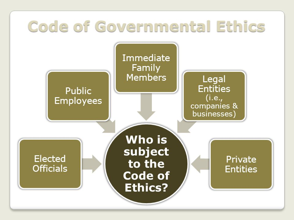 Who is subject to the Code of Ethics.