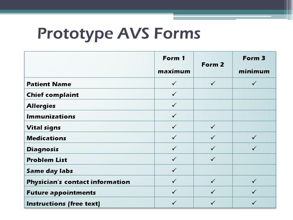 Prototype AVS Forms