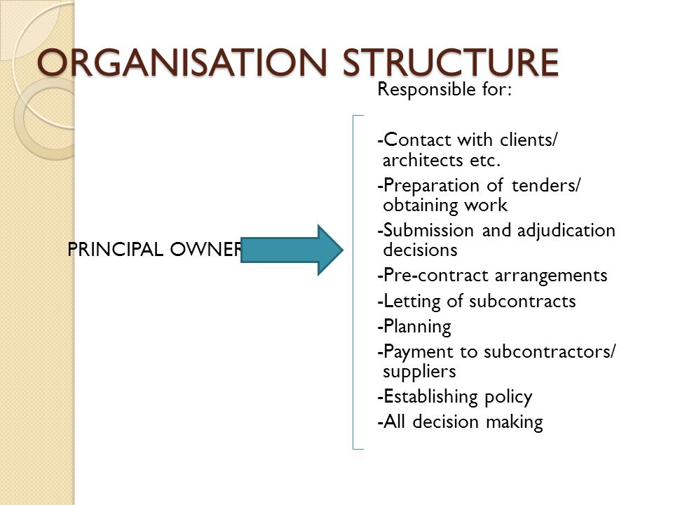 ORGANISATION STRUCTURE Responsible for: -Contact with clients/ architects etc.