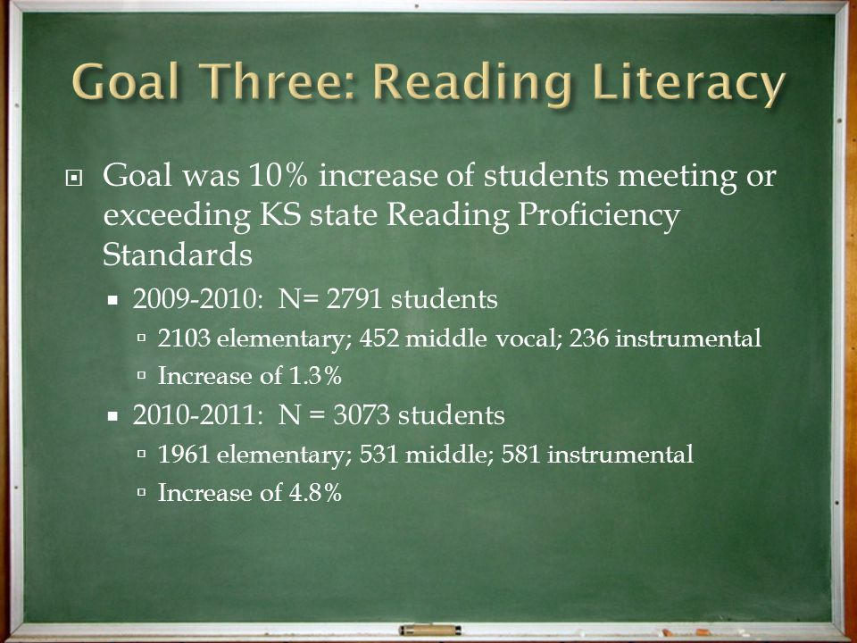  Goal was 10% increase of students meeting or exceeding KS state Reading Proficiency Standards  2009-2010: N= 2791 students  2103 elementary; 452 middle vocal; 236 instrumental  Increase of 1.3%  2010-2011: N = 3073 students  1961 elementary; 531 middle; 581 instrumental  Increase of 4.8%