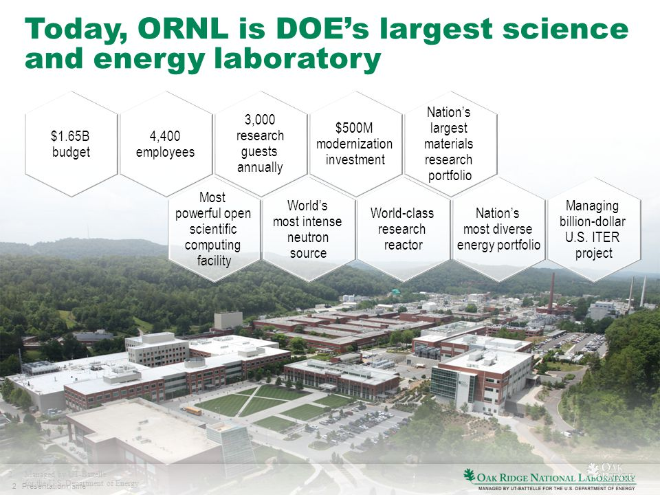 2 Presentation name Today, ORNL is DOE's largest science and energy laboratory 2Managed by UT-Battelle for the U.S. Department of Energy $1.65B budget