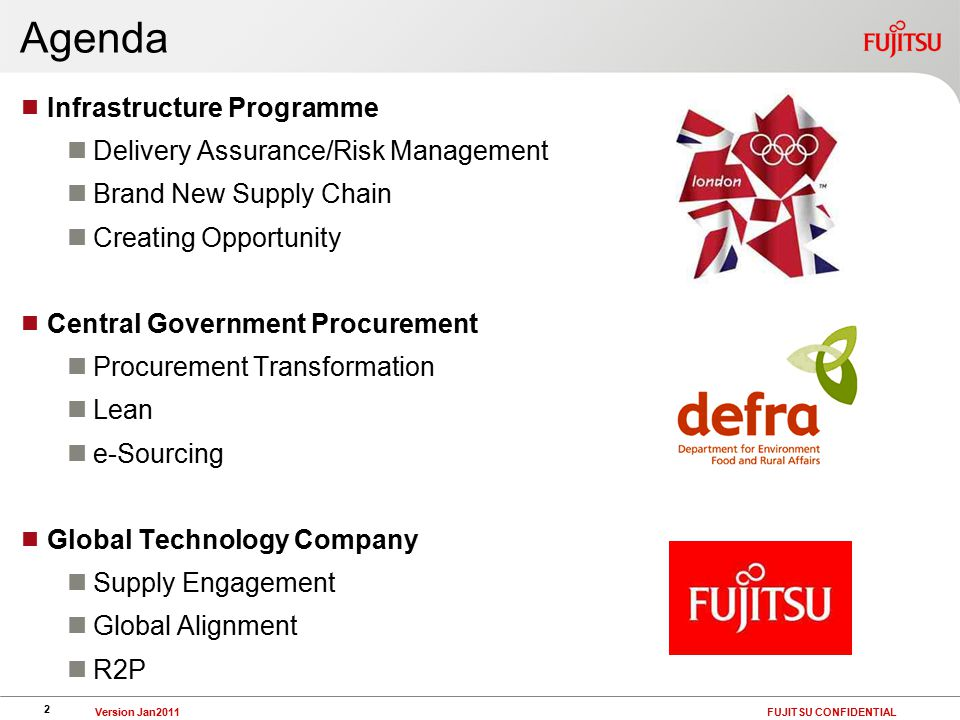3 Version Jan2011 FUJITSU CONFIDENTIAL  Big Budget and Challenges  No procurement team  No established supply chain  No policy, procedures, processes or systems  Innovation  Delivery assurance: CLM  NEC3 Contract Schedule  Swift adoption of proven e-Tools Challenges of Procuring London 2012