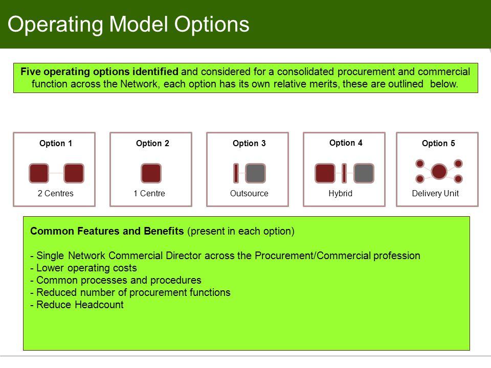 Operating Model Options Five operating options identified and considered for a consolidated procurement and commercial function across the Network, each option has its own relative merits, these are outlined below.