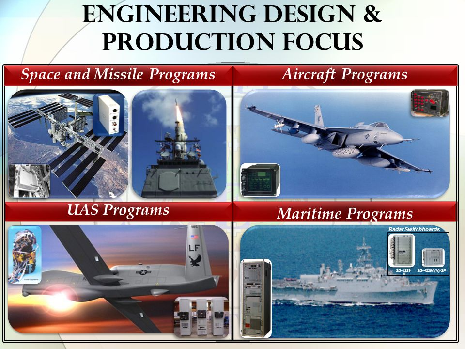 UAS Programs Engineering Design & production focus Maritime Programs Aircraft ProgramsSpace and Missile Programs SB-4229A(V)/SP Radar Switchboards SB-4229