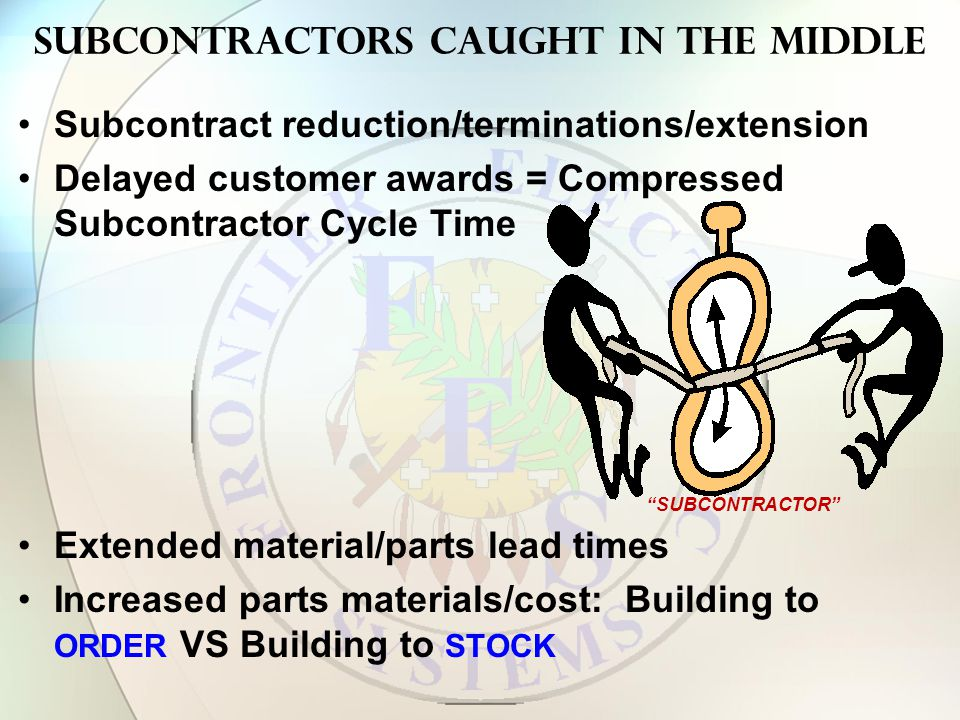 Subcontractors caught in the middle Subcontract reduction/terminations/extension Delayed customer awards = Compressed Subcontractor Cycle Time Extended material/parts lead times Increased parts materials/cost: Building to ORDER VS Building to STOCK SUBCONTRACTOR