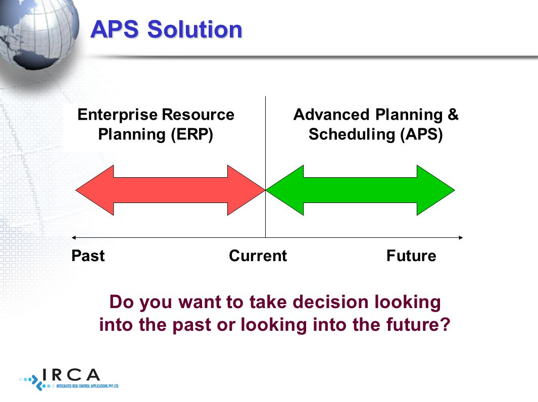 APS Solution PastFutureCurrent Enterprise Resource Planning (ERP) Advanced Planning & Scheduling (APS) Do you want to take decision looking into the past or looking into the future