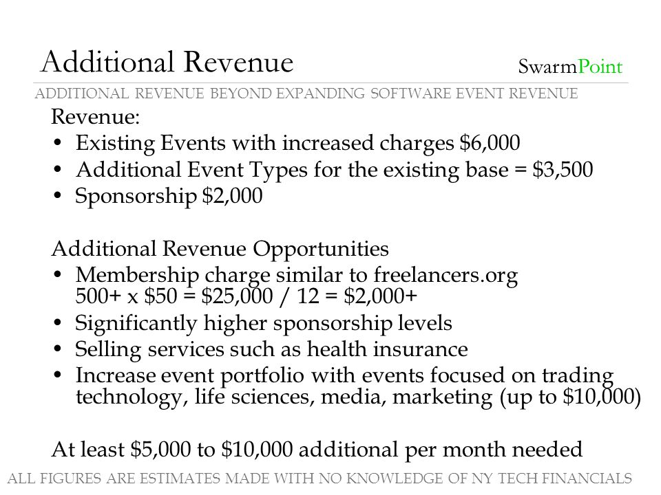 Additional Revenue Revenue: Existing Events with increased charges $6,000 Additional Event Types for the existing base = $3,500 Sponsorship $2,000 Add