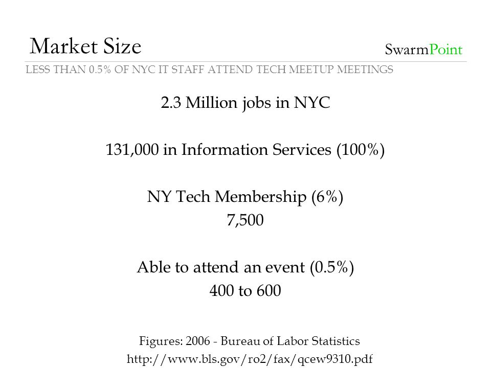 Market Size SwarmPoint 2.3 Million jobs in NYC 131,000 in Information Services (100%) NY Tech Membership (6%) 7,500 Able to attend an event (0.5%) 400