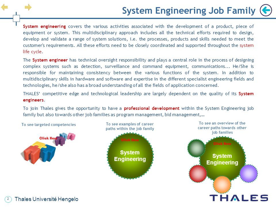 13 Thales Université Hengelo Lead System Integrator Manager or expert, in charge of integration, validation, verification and qualification (IVVQ) at his or her Unit for critical programs.