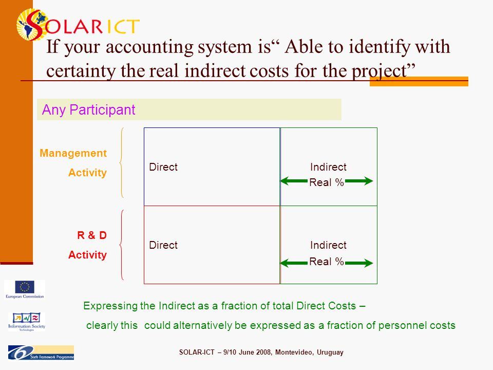 SOLAR-ICT – 9/10 June 2008, Montevideo, Uruguay If your accounting system is Able to identify with certainty the real indirect costs for the project R & D Activity Management Activity Expressing the Indirect as a fraction of total Direct Costs – clearly this could alternatively be expressed as a fraction of personnel costs Direct Indirect Any Participant Real %