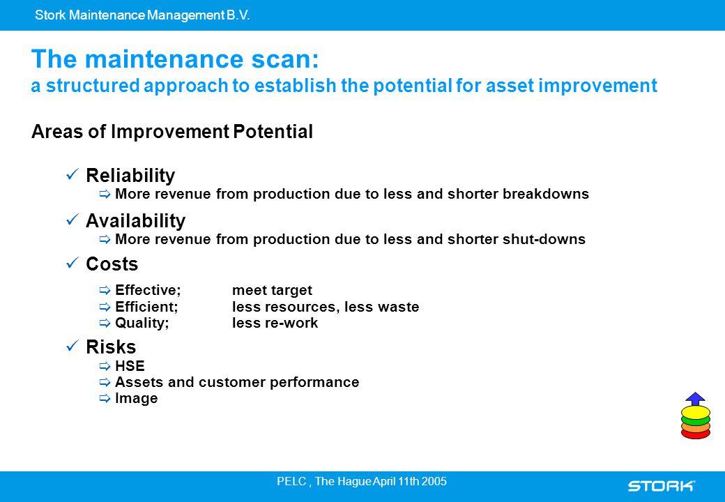 Stork Maintenance Management B.V. PELC, The Hague April 11th 2005 The maintenance scan: a structured approach to establish the potential for asset imp