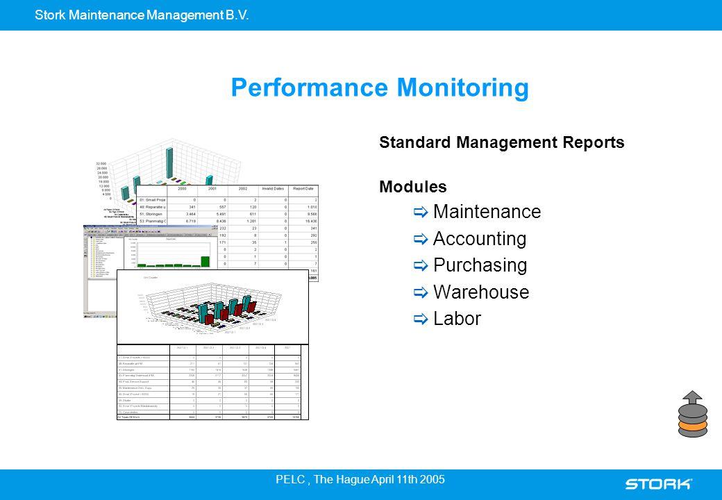 Stork Maintenance Management B.V. PELC, The Hague April 11th 2005 Performance Monitoring Standard Management Reports Modules  Maintenance  Accountin