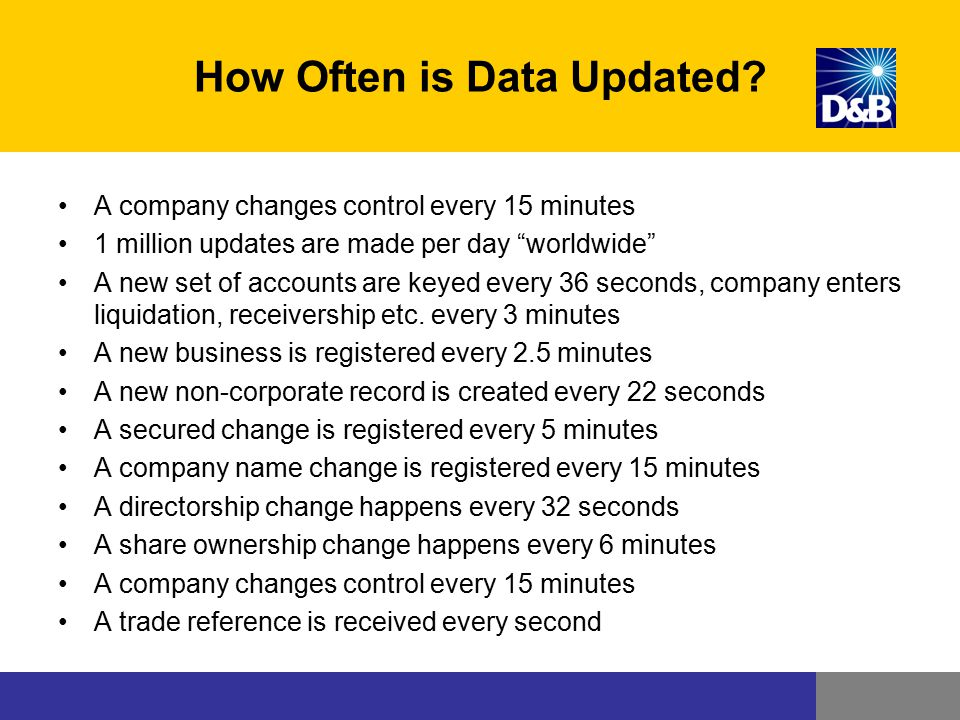 """A company changes control every 15 minutes 1 million updates are made per day """"worldwide"""" A new set of accounts are keyed every 36 seconds, company en"""