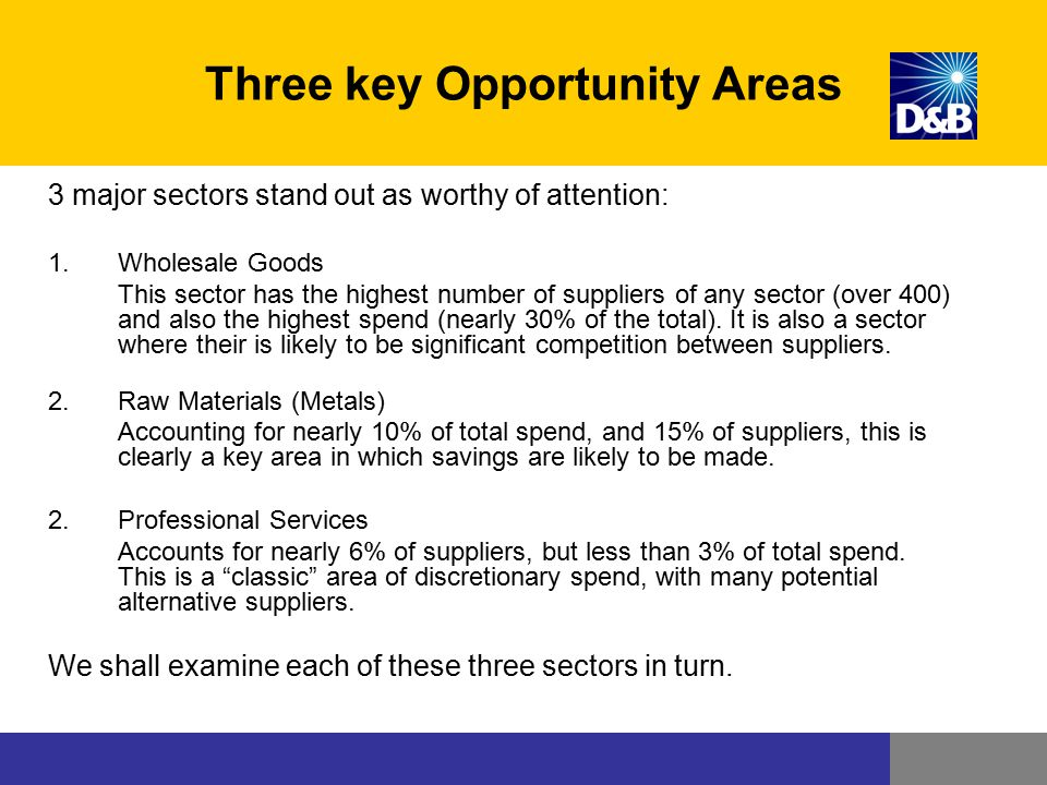 Three key Opportunity Areas 3 major sectors stand out as worthy of attention: 1.Wholesale Goods This sector has the highest number of suppliers of any
