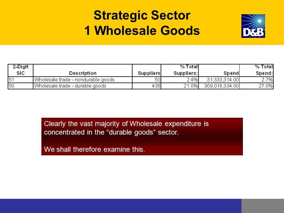 """Strategic Sector 1 Wholesale Goods Clearly the vast majority of Wholesale expenditure is concentrated in the """"durable goods"""" sector. We shall therefor"""