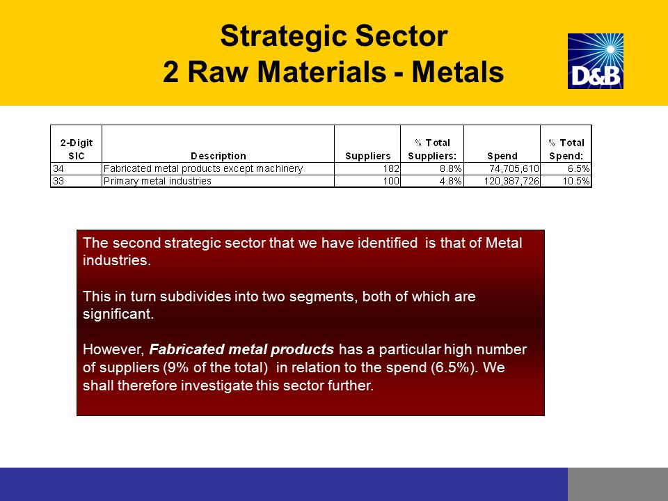 Strategic Sector 2 Raw Materials - Metals The second strategic sector that we have identified is that of Metal industries. This in turn subdivides int