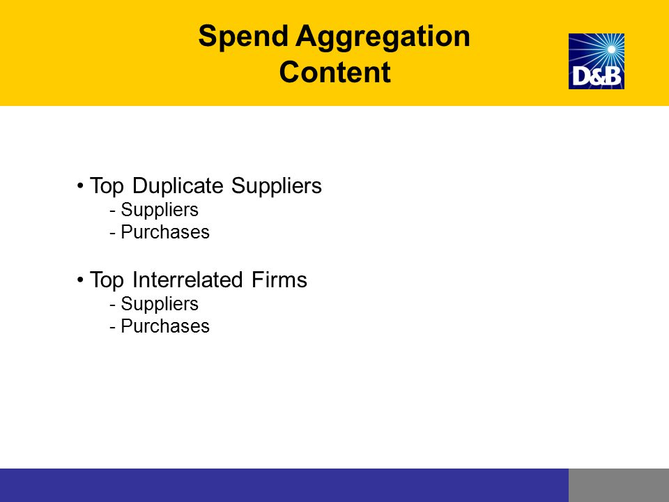 Top Duplicate Suppliers - Suppliers - Purchases Top Interrelated Firms - Suppliers - Purchases Spend Aggregation Content