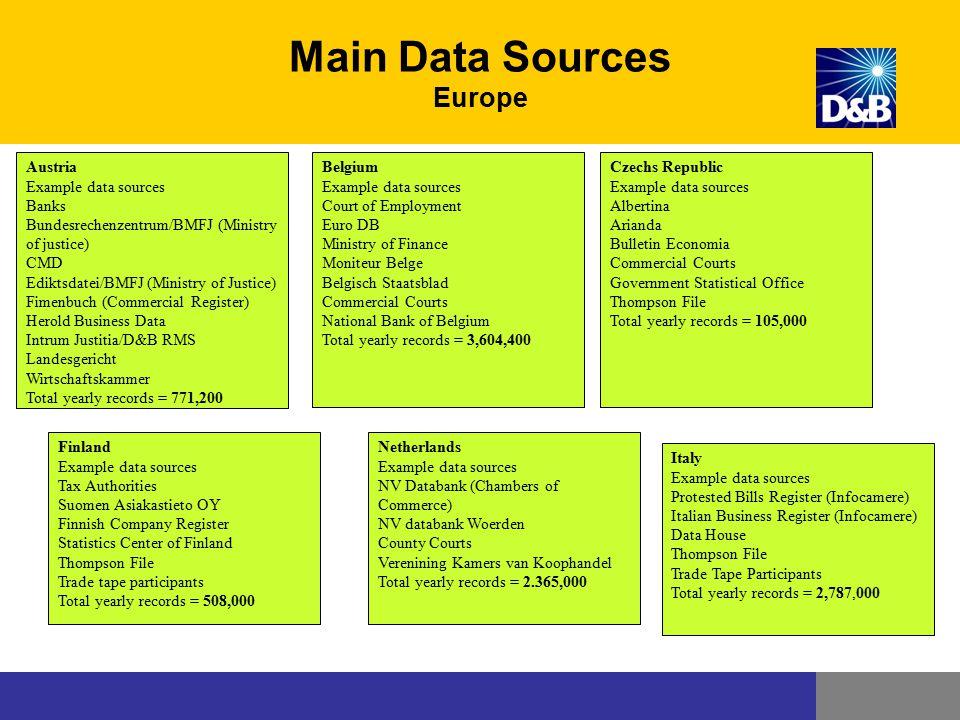 Main Data Sources Europe Austria Example data sources Banks Bundesrechenzentrum/BMFJ (Ministry of justice) CMD Ediktsdatei/BMFJ (Ministry of Justice)