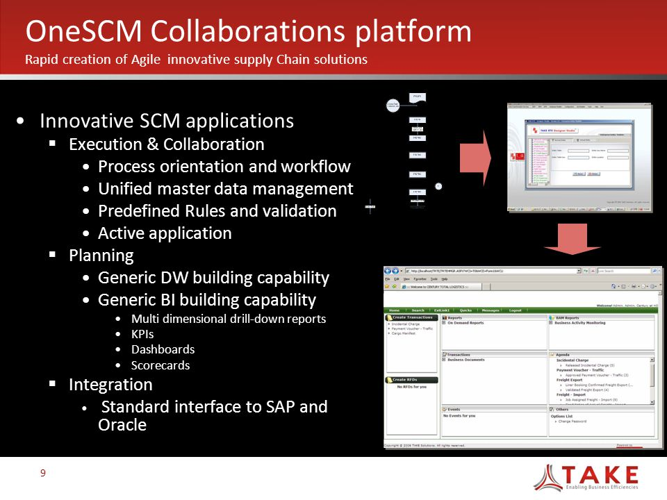 OneSCM Collaborations platform Rapid creation of Agile innovative supply Chain solutions Innovative SCM applications  Execution & Collaboration Process orientation and workflow Unified master data management Predefined Rules and validation Active application  Planning Generic DW building capability Generic BI building capability Multi dimensional drill-down reports KPIs Dashboards Scorecards  Integration Standard interface to SAP and Oracle 9