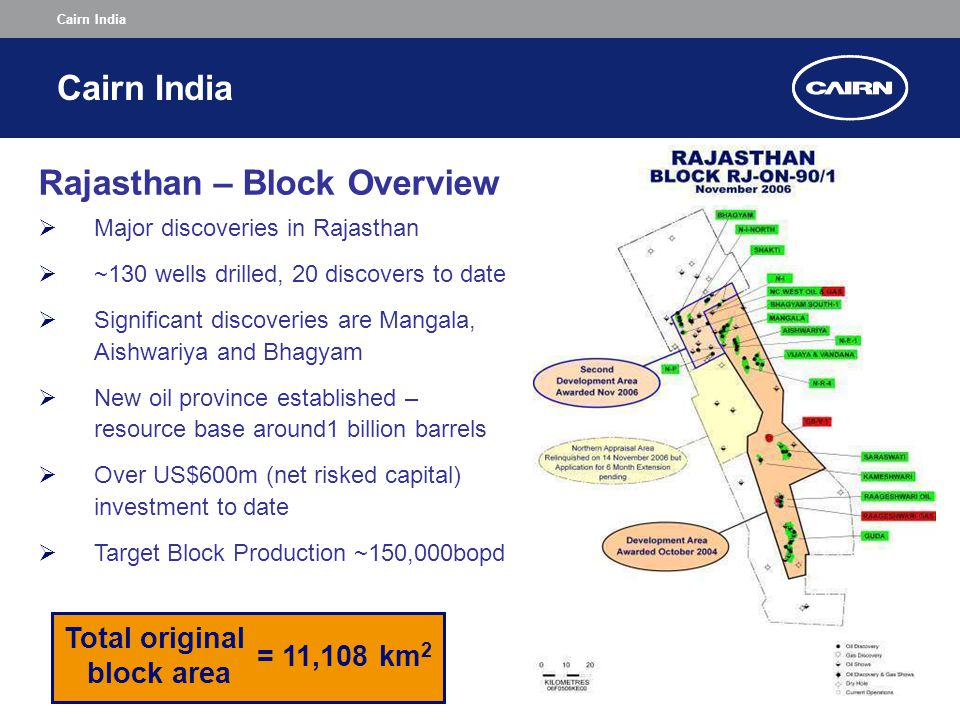 Cairn India Rajasthan – Block Overview  Major discoveries in Rajasthan  ~130 wells drilled, 20 discovers to date  Significant discoveries are Mangala, Aishwariya and Bhagyam  New oil province established – resource base around1 billion barrels  Over US$600m (net risked capital) investment to date  Target Block Production ~150,000bopd Total original block area = 11,108 km 2