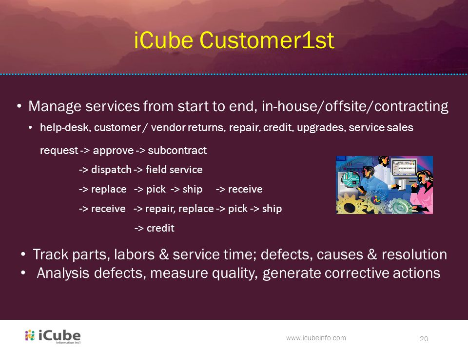 www.icubeinfo.com 20 iCube Customer1st Manage services from start to end, in-house/offsite/contracting help-desk, customer / vendor returns, repair, credit, upgrades, service sales request -> approve -> subcontract -> dispatch -> field service -> replace -> pick -> ship -> receive -> receive -> repair, replace -> pick -> ship -> credit Track parts, labors & service time; defects, causes & resolution Analysis defects, measure quality, generate corrective actions