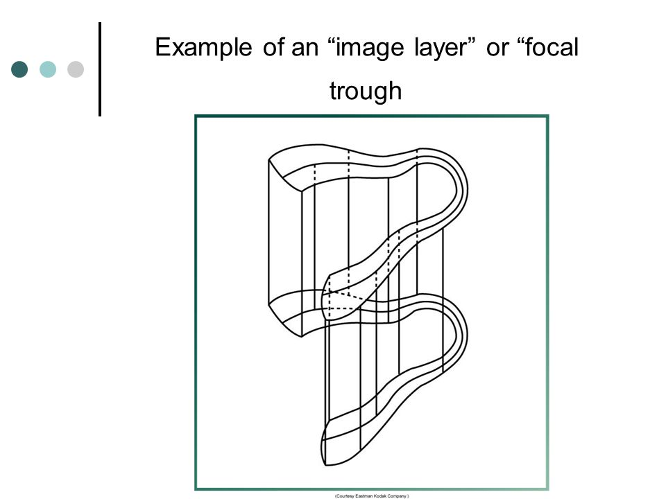 "Example of an ""image layer"" or ""focal trough"
