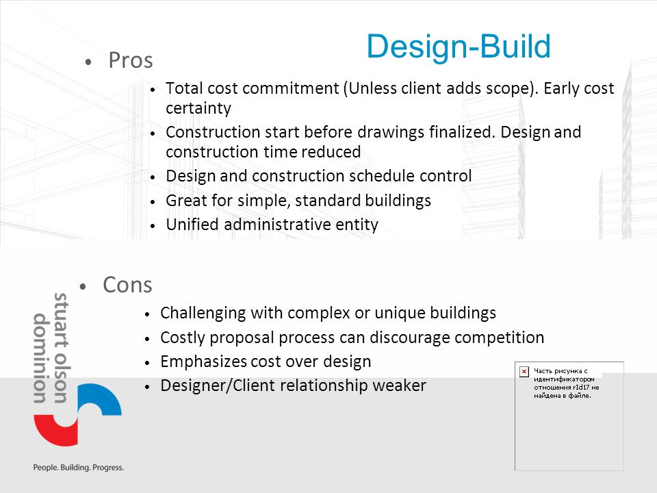 Design-Build Cons Challenging with complex or unique buildings Costly proposal process can discourage competition Emphasizes cost over design Designer/Client relationship weaker Pros Total cost commitment (Unless client adds scope).