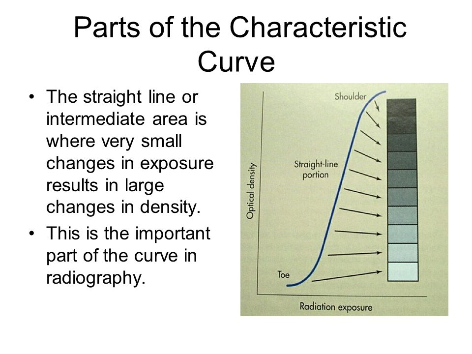 Parts of the Characteristic Curve The straight line or intermediate area is where very small changes in exposure results in large changes in density.