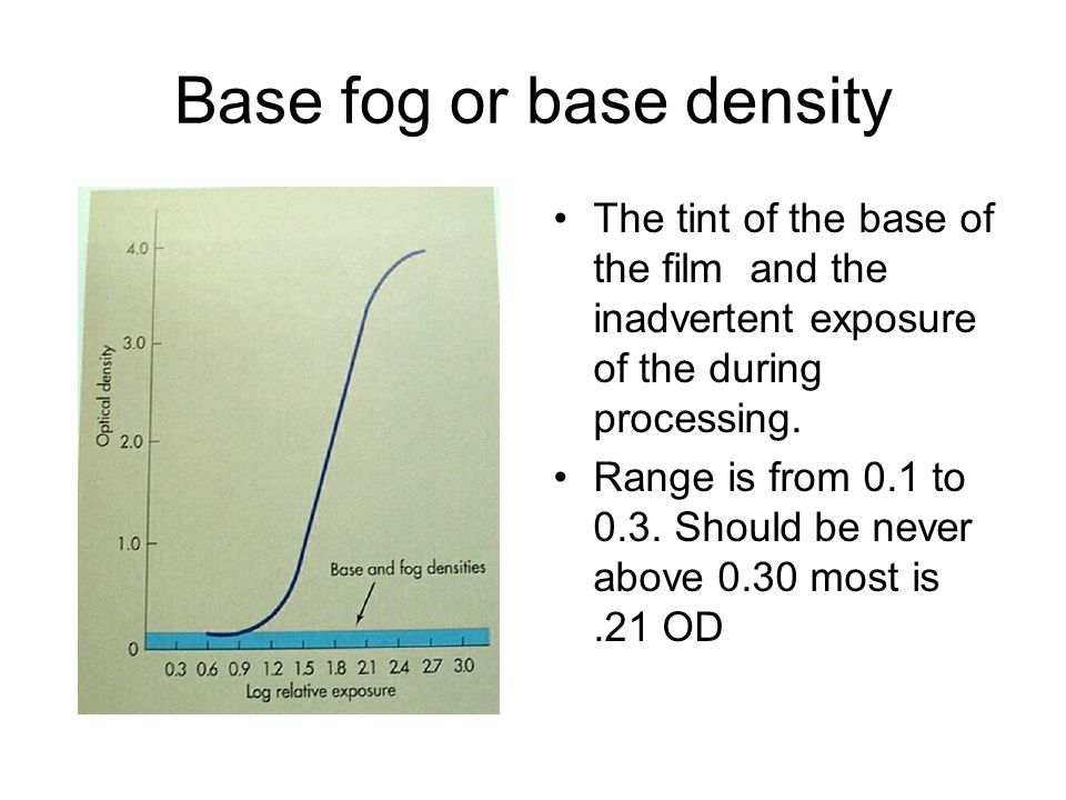 Base fog or base density The tint of the base of the film and the inadvertent exposure of the during processing. Range is from 0.1 to 0.3. Should be n