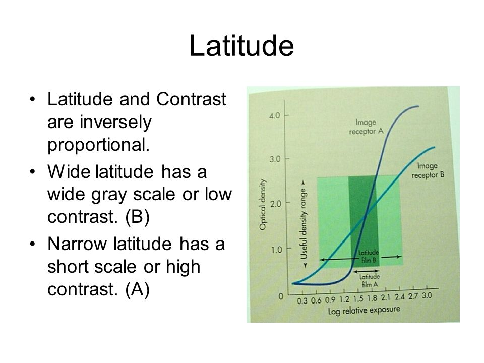 Latitude Latitude and Contrast are inversely proportional. Wide latitude has a wide gray scale or low contrast. (B) Narrow latitude has a short scale