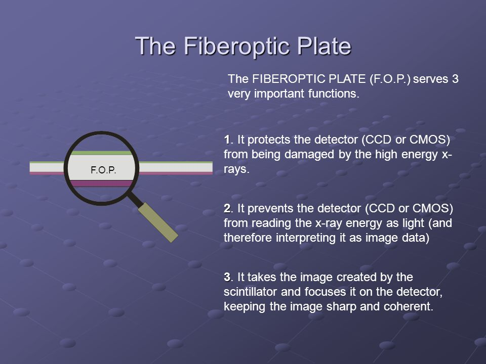 The Fiberoptic Plate The FIBEROPTIC PLATE (F.O.P.) serves 3 very important functions.