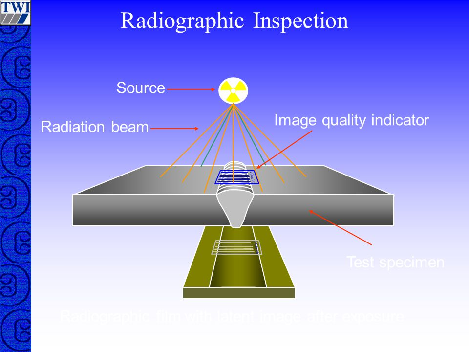 Source Radiation beam Image quality indicator Radiographic film with latent image after exposure Radiographic Inspection 10fe16 Test specimen 10fe16
