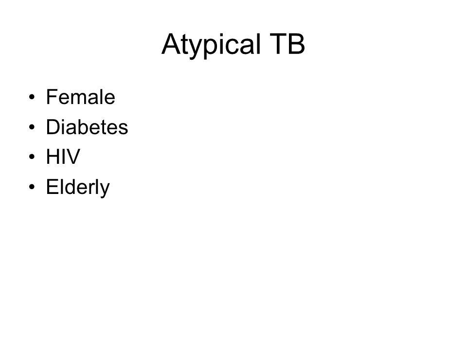 Atypical TB Female Diabetes HIV Elderly