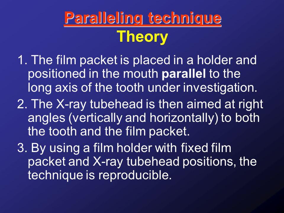 Paralleling technique Paralleling technique Theory 1.