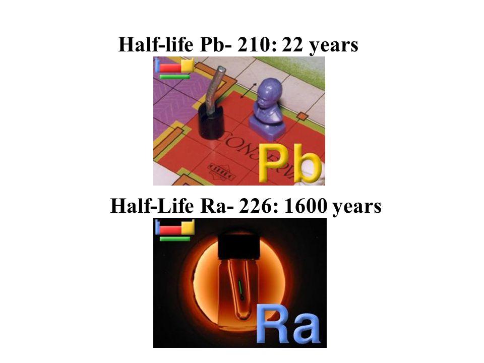 Half-life Pb- 210: 22 years Half-Life Ra- 226: 1600 years