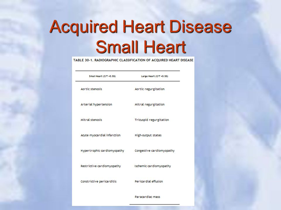 Acquired Heart Disease Small Heart