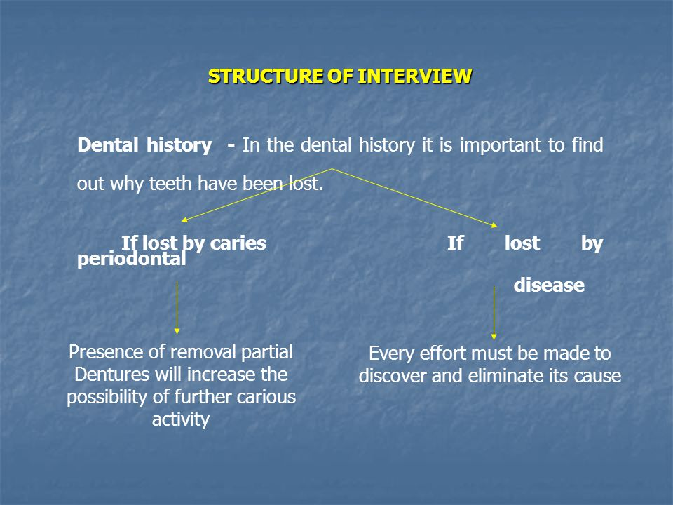 STRUCTURE OF INTERVIEW Dental history - In the dental history it is important to find out why teeth have been lost. If lost by caries If lost by perio